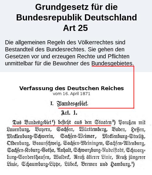 Artikel 25 Grundgesetz und Artikel 1 Reichsverfassung